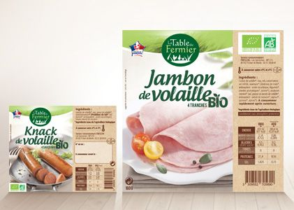 packaging produit